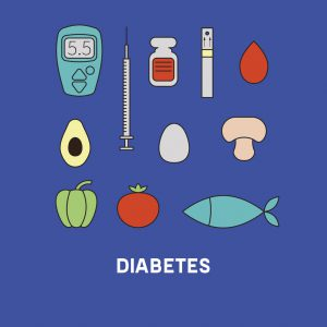 Set of icons diabetes. Food for diabetes - egg, tomato, avocado, mushrooms, fish. Glucometer, syringe, insulin, blood. Vector illustration.